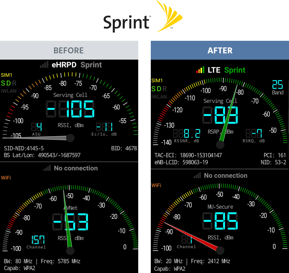 sprint before and after